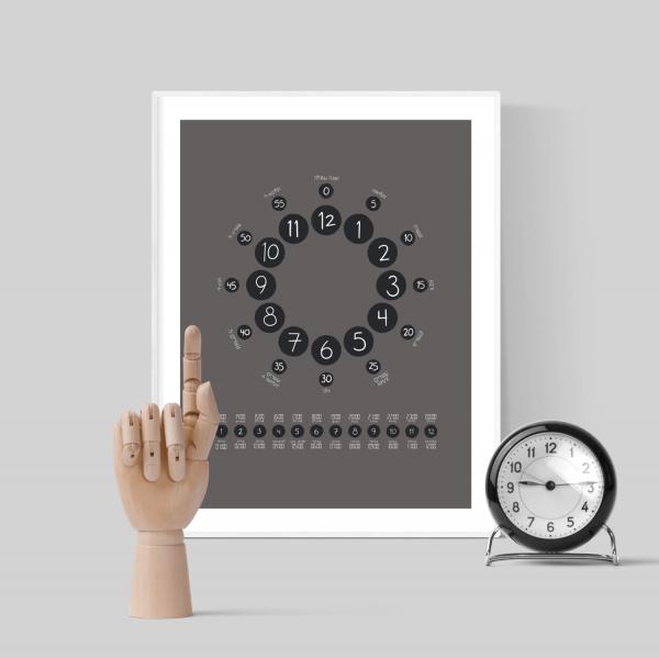 פוסטר לימוד שעון